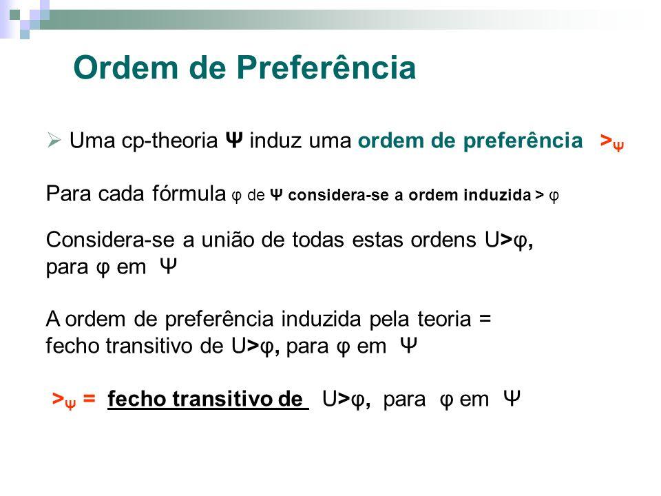 Ordem de Preferência Uma cp-theoria Ψ induz uma ordem de preferência >Ψ. Para cada fórmula φ de Ψ considera-se a ordem induzida > φ.