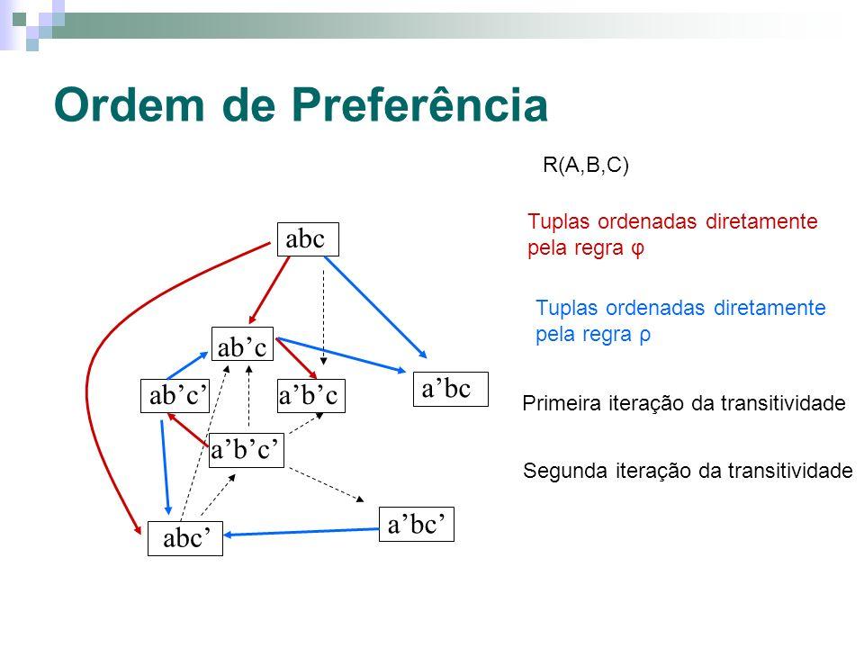 Ordem de Preferência abc ab'c a'bc ab'c' a'b'c a'b'c' a'bc' abc'