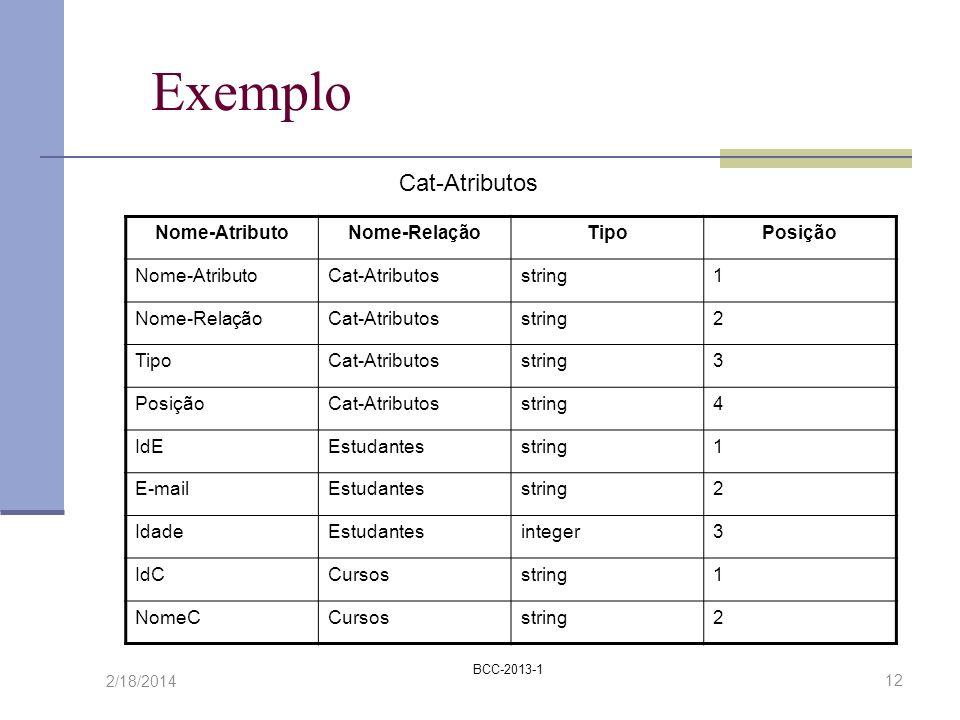 Exemplo Cat-Atributos Nome-Atributo Nome-Relação Tipo Posição