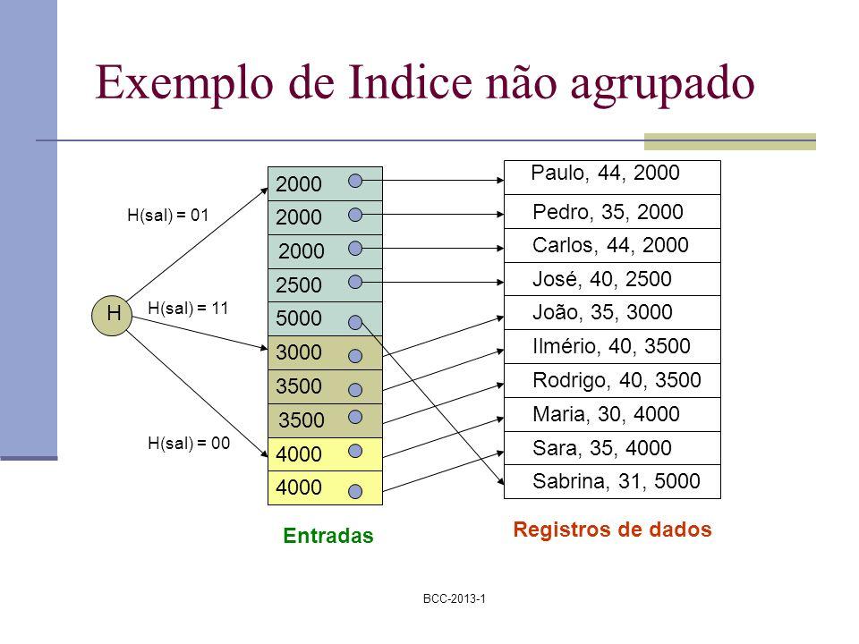 Exemplo de Indice não agrupado