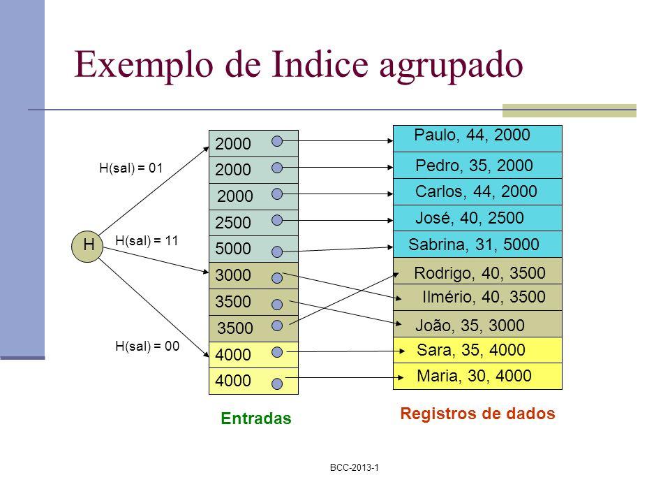 Exemplo de Indice agrupado