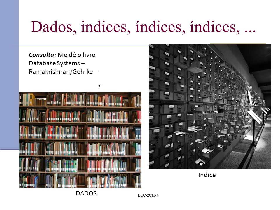 Dados, indices, índices, índices, ...