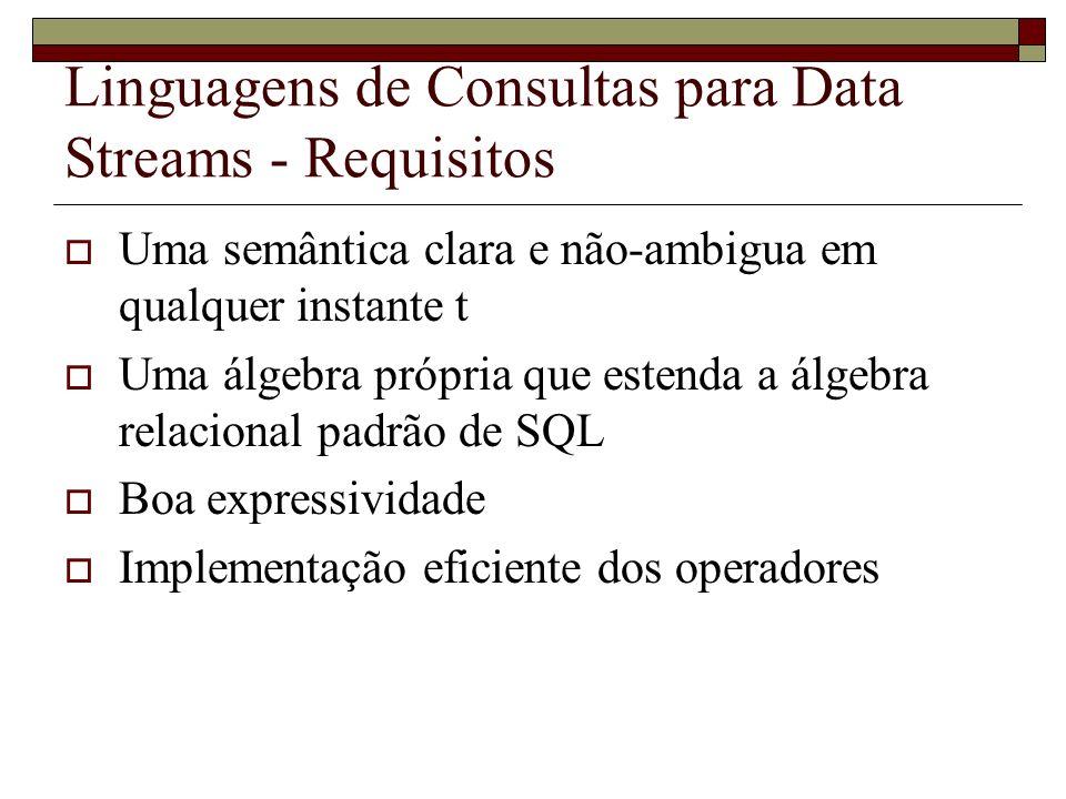 Linguagens de Consultas para Data Streams - Requisitos