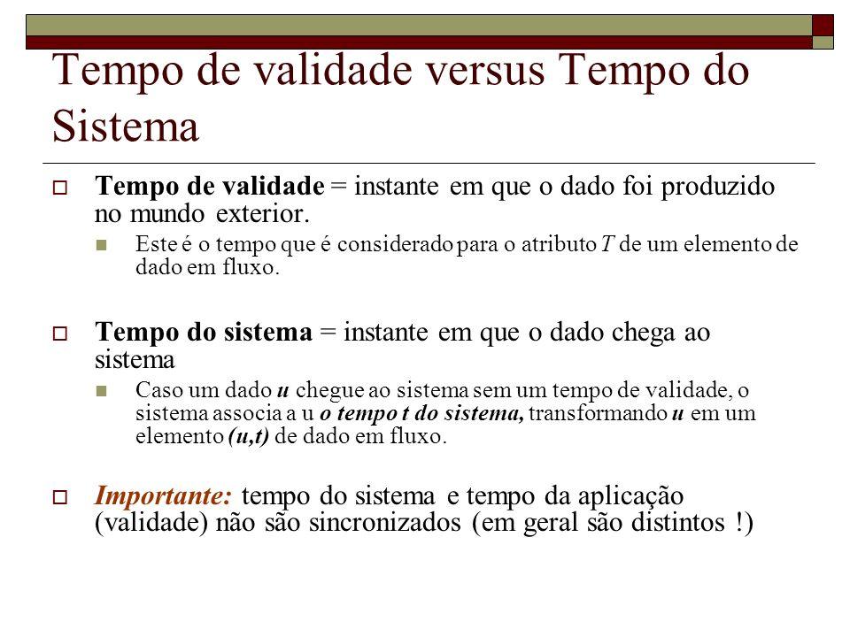 Tempo de validade versus Tempo do Sistema