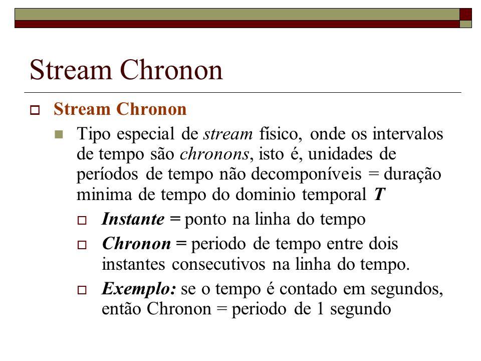 Stream Chronon Stream Chronon