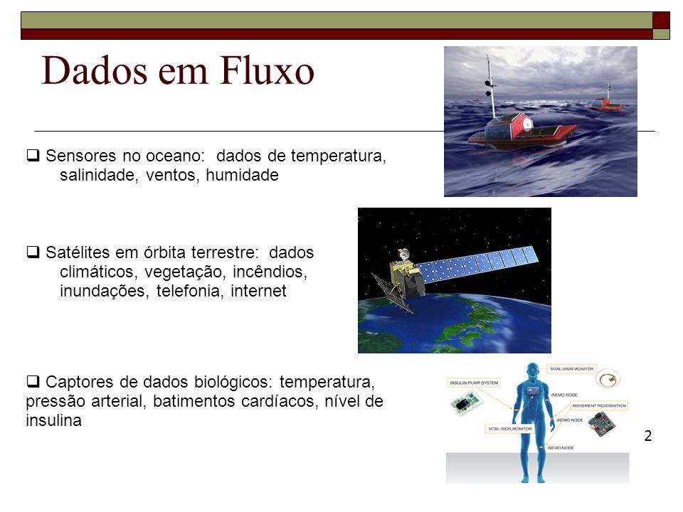 Dados em Fluxo Sensores no oceano: dados de temperatura,