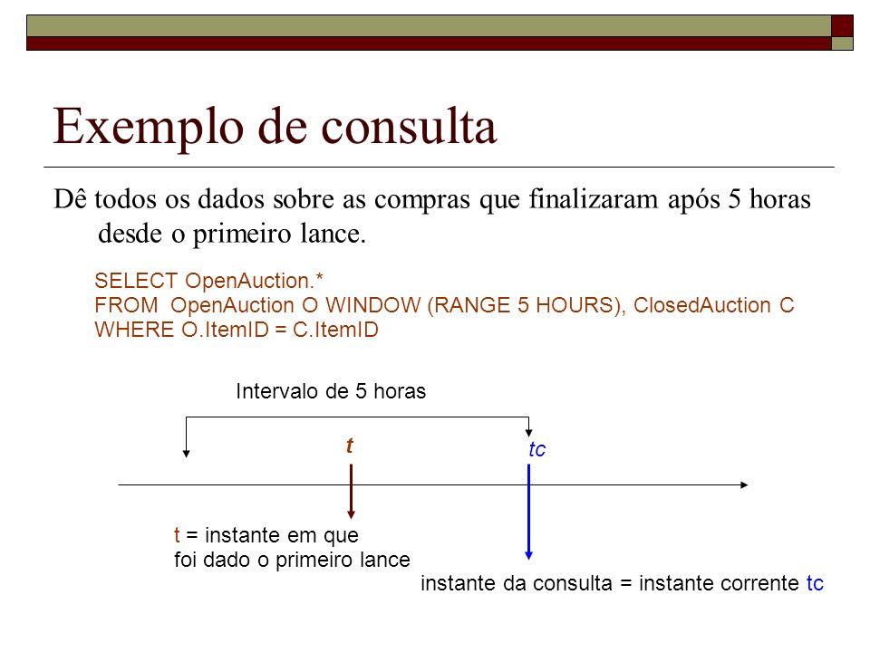 Exemplo de consulta Dê todos os dados sobre as compras que finalizaram após 5 horas desde o primeiro lance.