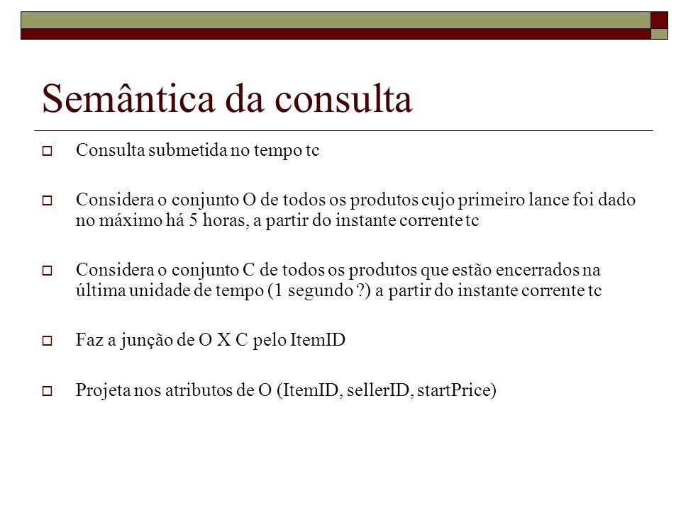 Semântica da consulta Consulta submetida no tempo tc