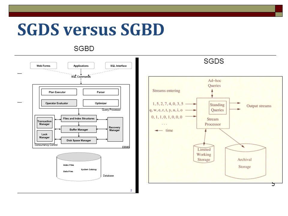 SGDS versus SGBD SGBD SGDS 5