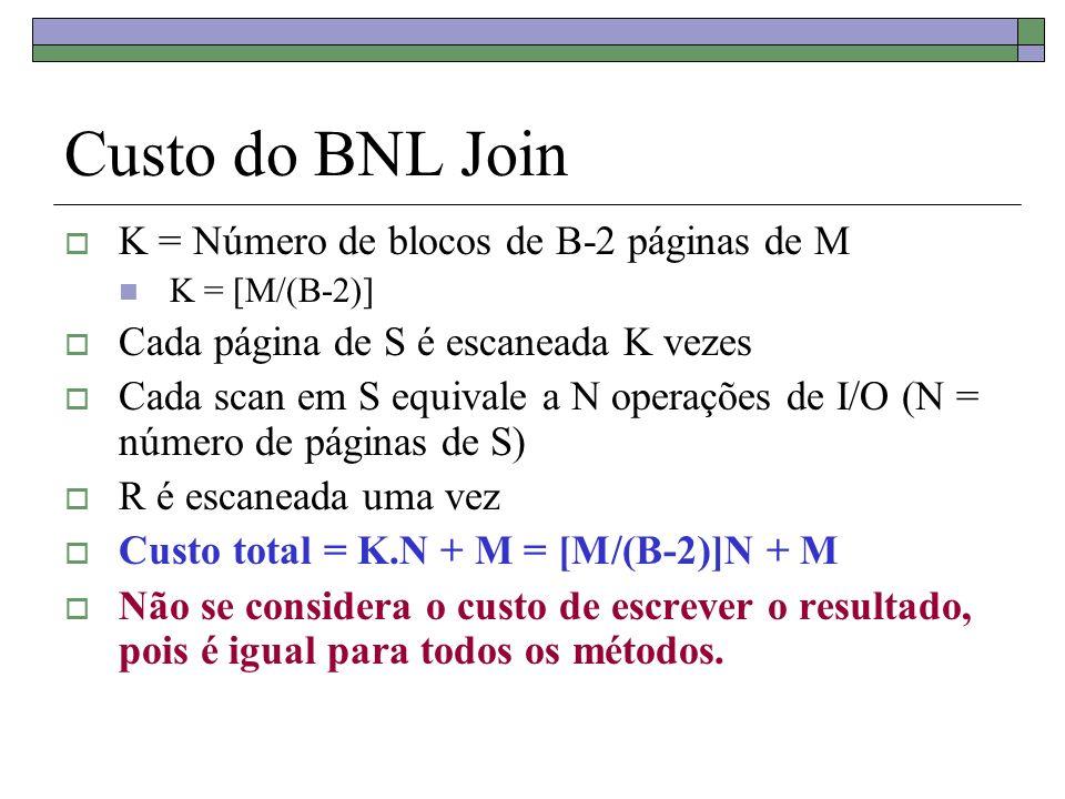 Custo do BNL Join K = Número de blocos de B-2 páginas de M