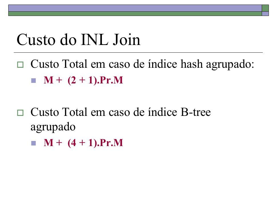 Custo do INL Join Custo Total em caso de índice hash agrupado: