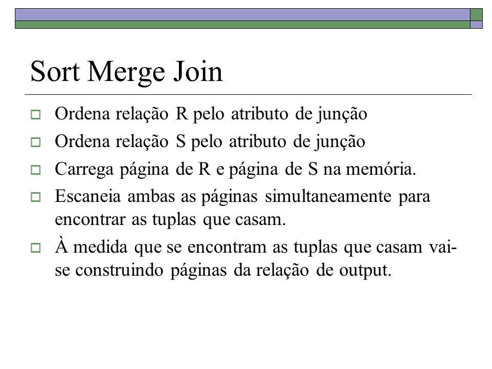 Sort Merge Join Ordena relação R pelo atributo de junção