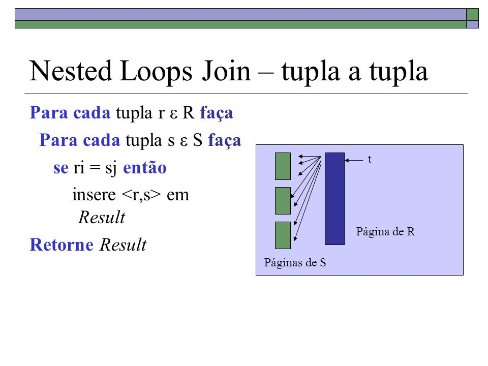 Nested Loops Join – tupla a tupla