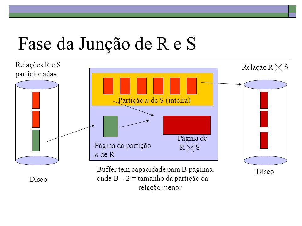 Fase da Junção de R e S Relações R e S Relação R S particionadas