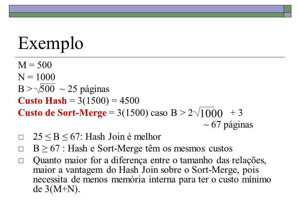 Exemplo 1000 M = 500 N = 1000 B > 500 ~ 25 páginas