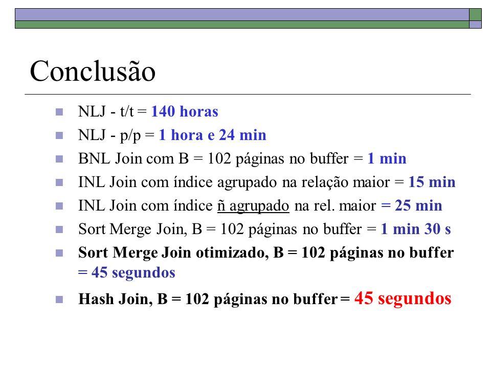 Conclusão NLJ - t/t = 140 horas NLJ - p/p = 1 hora e 24 min