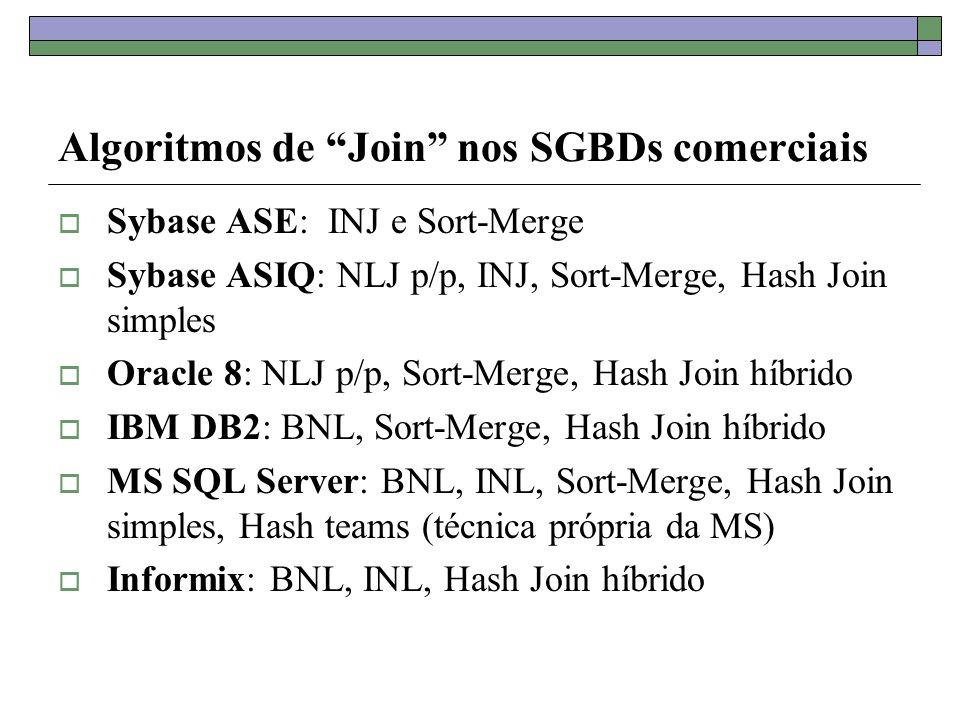 Algoritmos de Join nos SGBDs comerciais