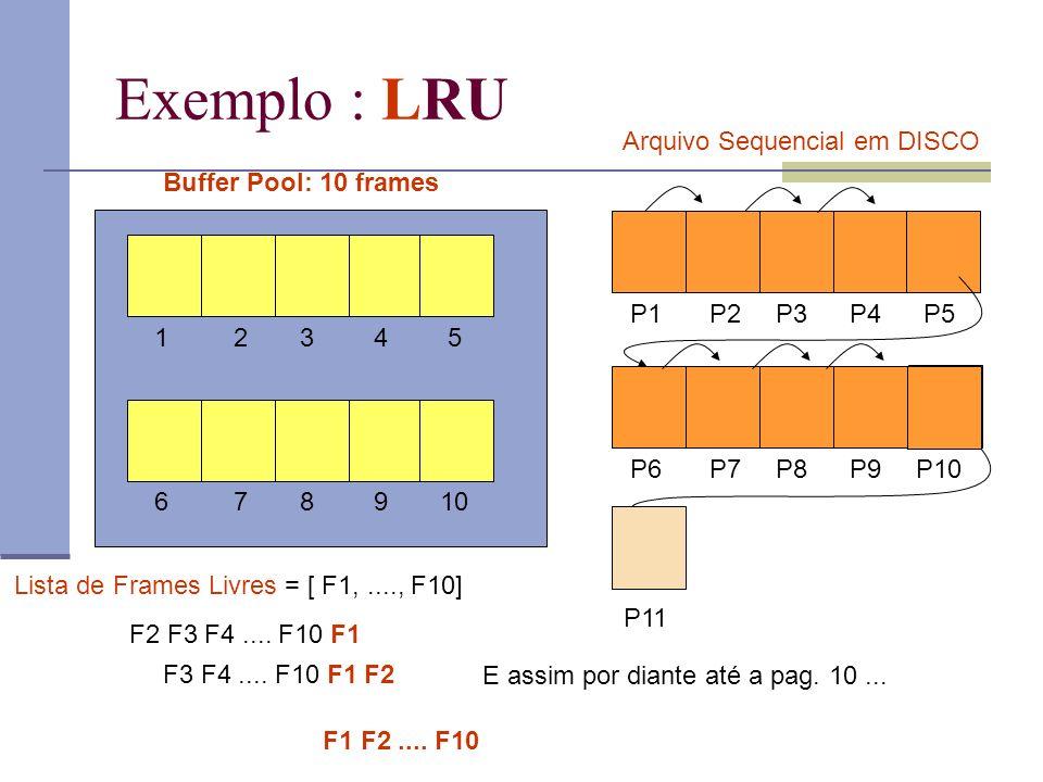 Exemplo : LRU Arquivo Sequencial em DISCO Buffer Pool: 10 frames P1 P2