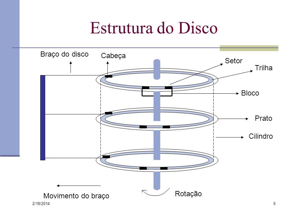 Estrutura do Disco Braço do disco Cabeça Setor Trilha Bloco Prato