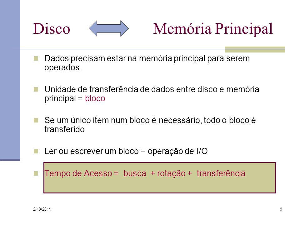 Disco Memória Principal