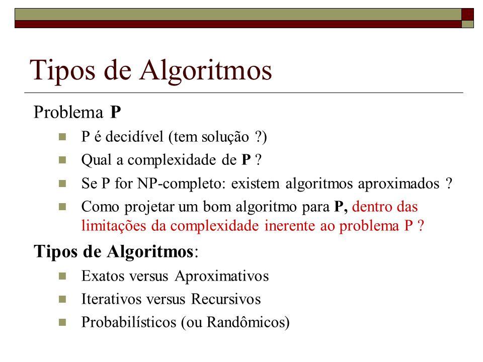 Tipos de Algoritmos Problema P Tipos de Algoritmos: