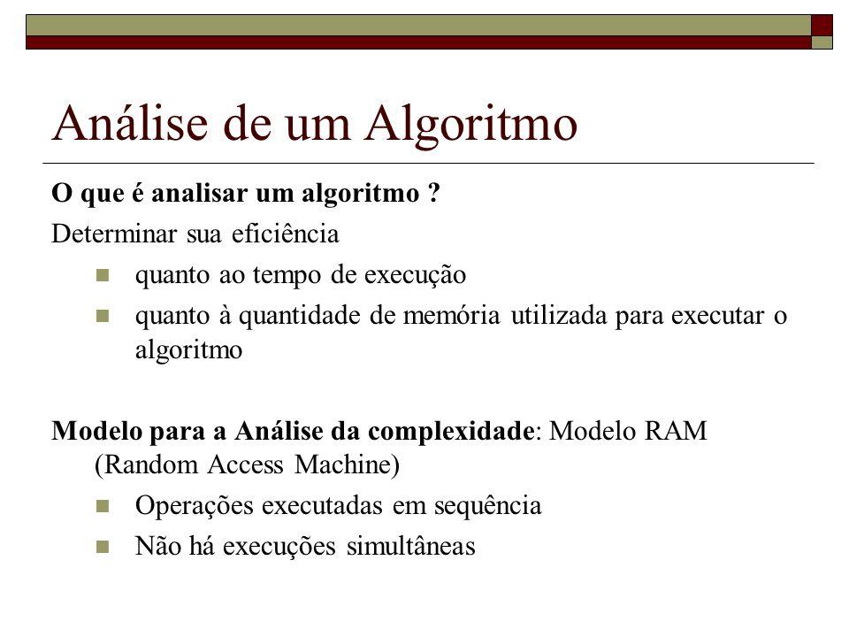 Análise de um Algoritmo