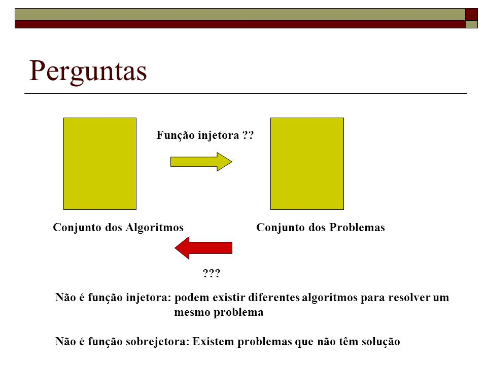 Perguntas Função injetora Conjunto dos Algoritmos