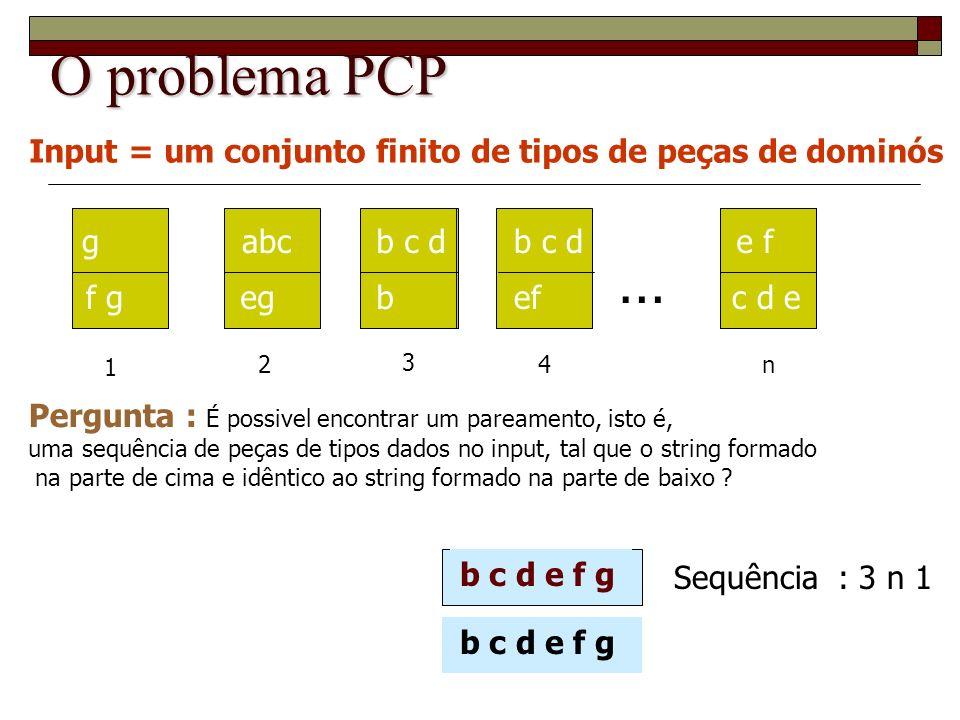 O problema PCP Input = um conjunto finito de tipos de peças de dominós. g. f g. g. f g. b c d.