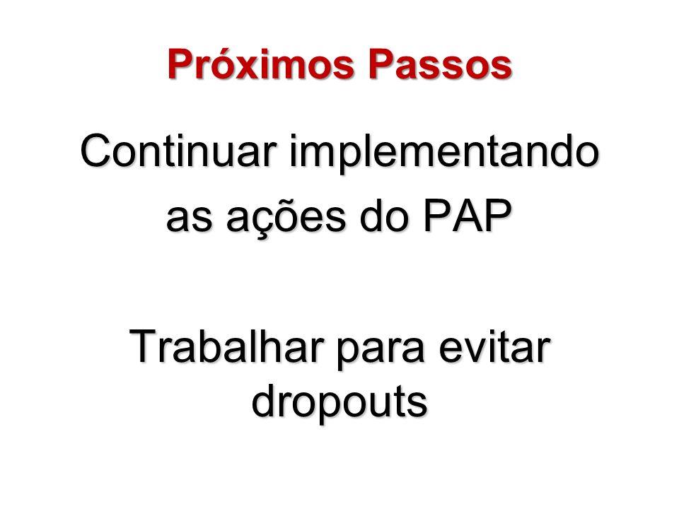 Continuar implementando as ações do PAP Trabalhar para evitar dropouts