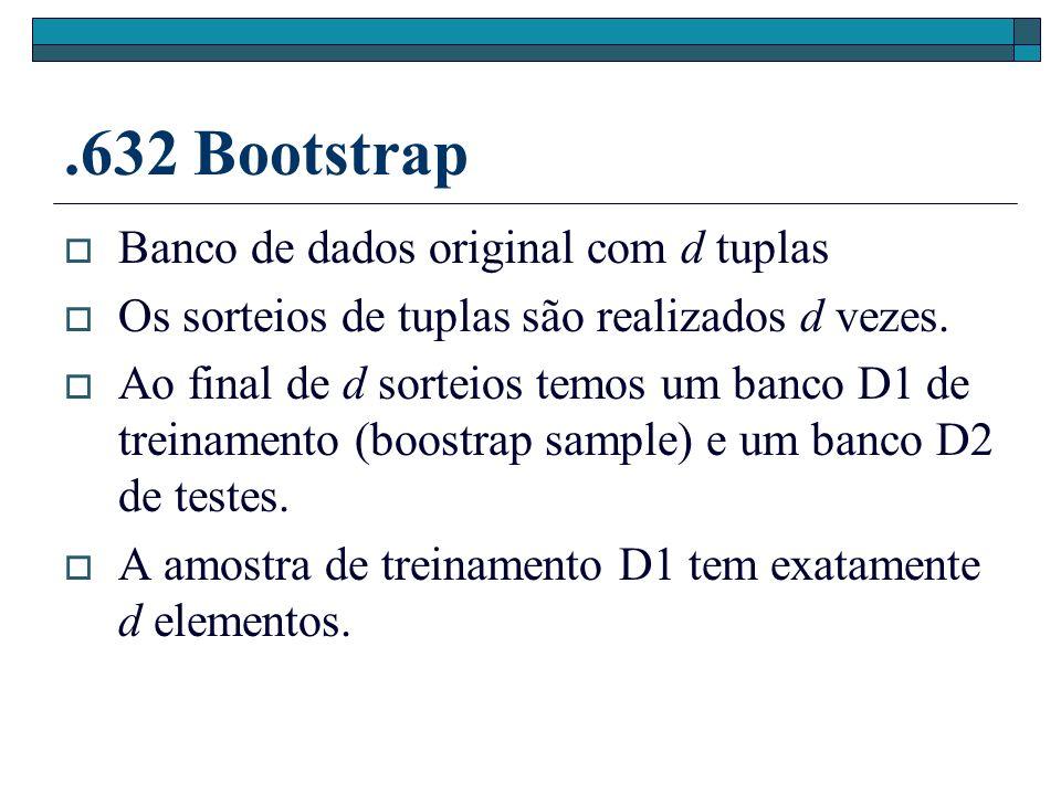 .632 Bootstrap Banco de dados original com d tuplas