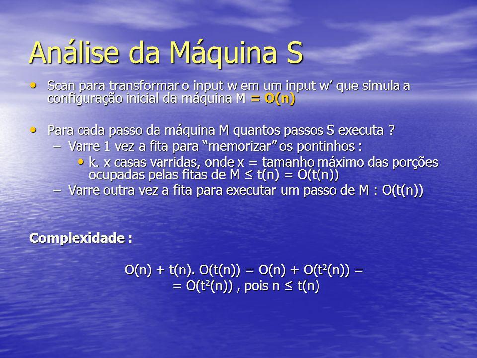 Análise da Máquina S Scan para transformar o input w em um input w' que simula a configuração inicial da máquina M = O(n)