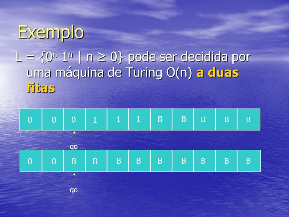 ExemploL = {0n 1n | n ≥ 0} pode ser decidida por uma máquina de Turing O(n) a duas fitas. 1. 1. 1. B.