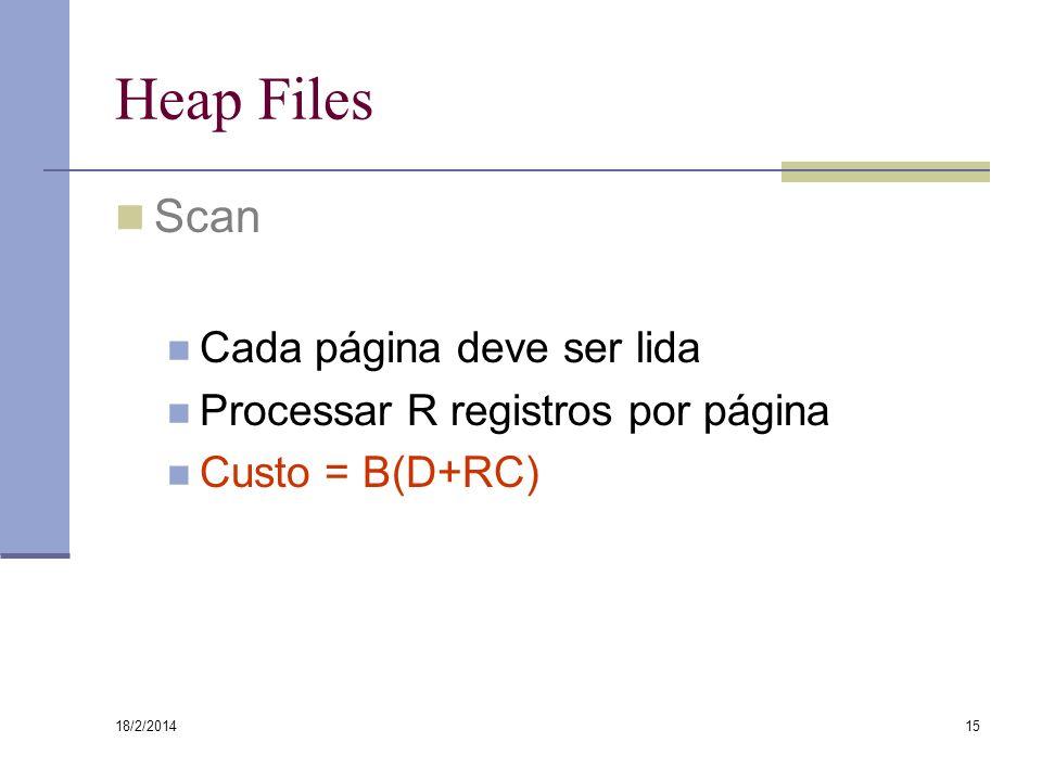 Heap Files Scan Cada página deve ser lida
