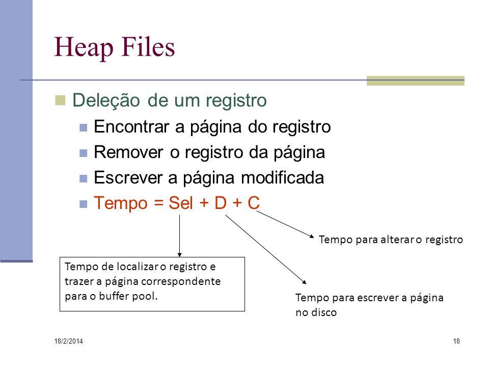 Heap Files Deleção de um registro Encontrar a página do registro