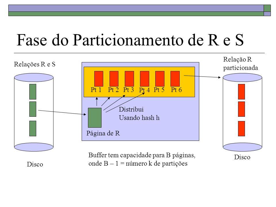 Fase do Particionamento de R e S