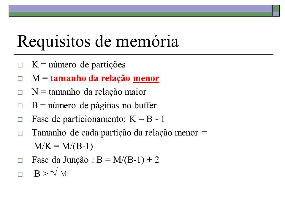 Requisitos de memória K = número de partições