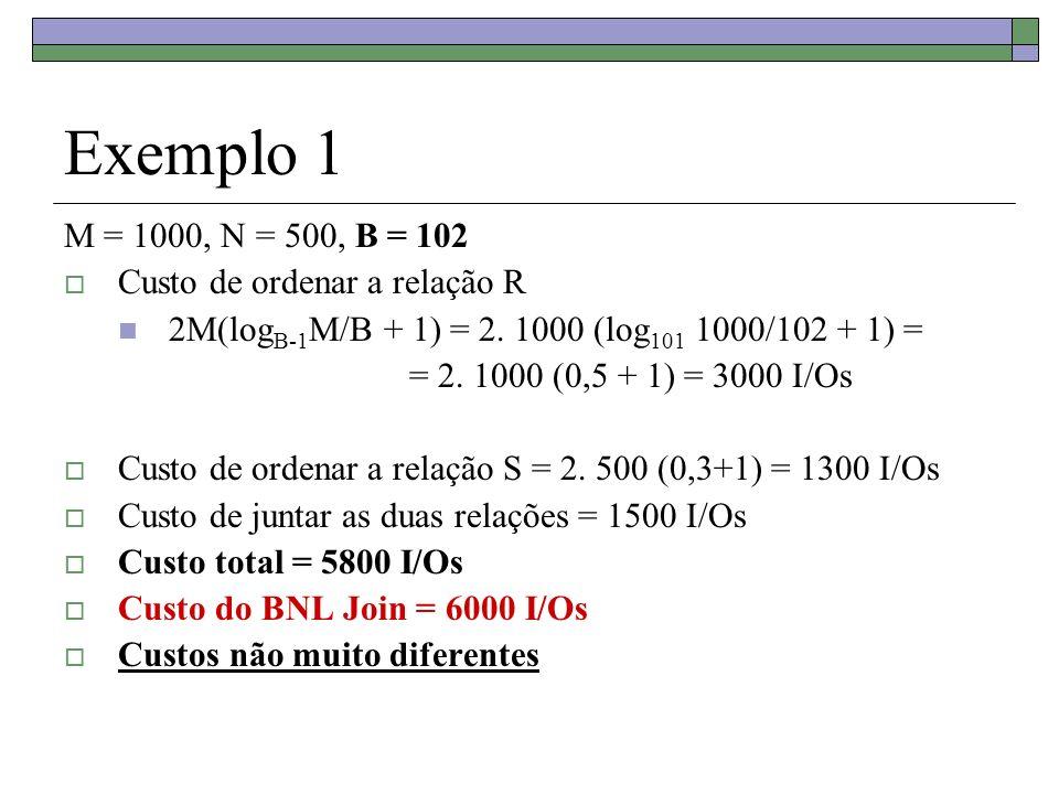 Exemplo 1 M = 1000, N = 500, B = 102 Custo de ordenar a relação R