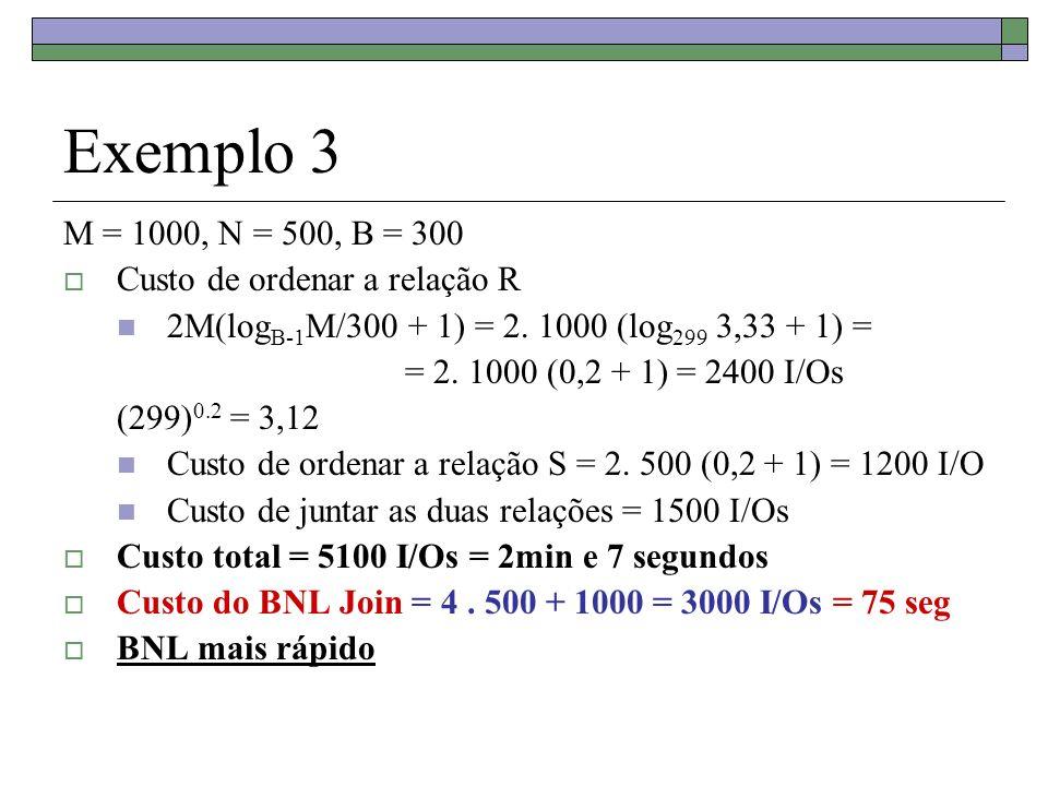 Exemplo 3 M = 1000, N = 500, B = 300 Custo de ordenar a relação R