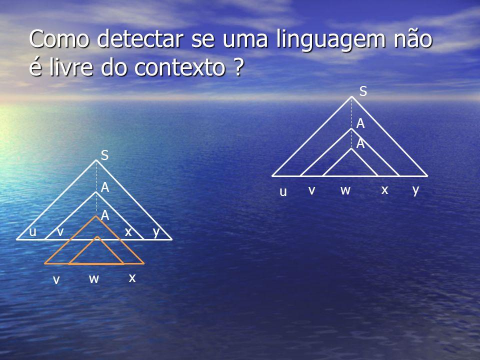 Como detectar se uma linguagem não é livre do contexto