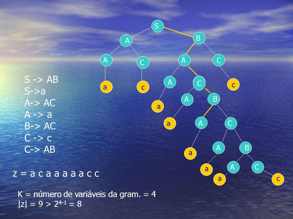 S -> AB S->a A-> AC A -> a B-> AC C -> c C-> AB