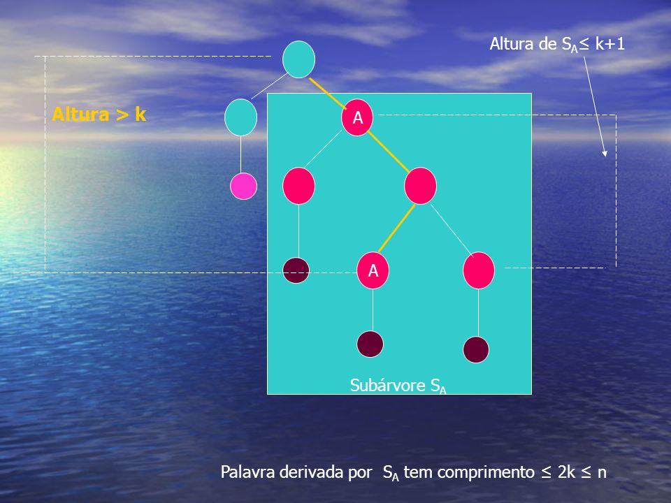 Altura > k Altura de SA≤ k+1 A Subárvore SA A