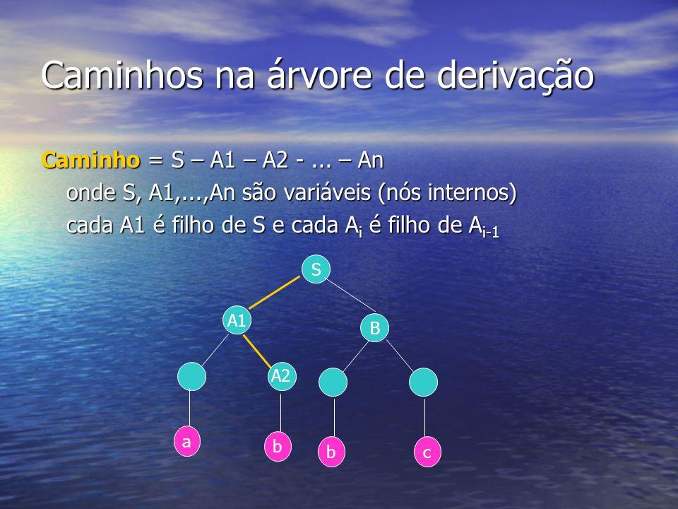 Caminhos na árvore de derivação