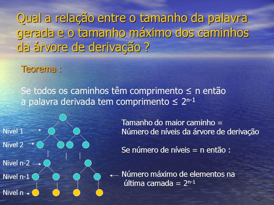 Qual a relação entre o tamanho da palavra gerada e o tamanho máximo dos caminhos da árvore de derivação
