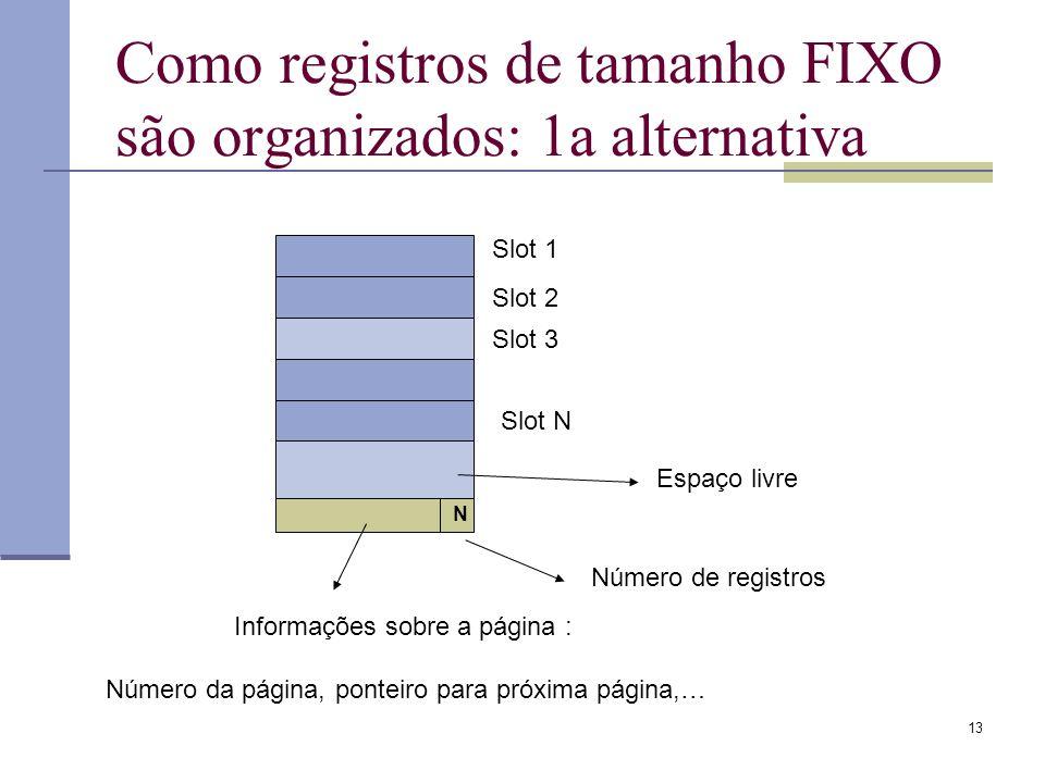 Como registros de tamanho FIXO são organizados: 1a alternativa
