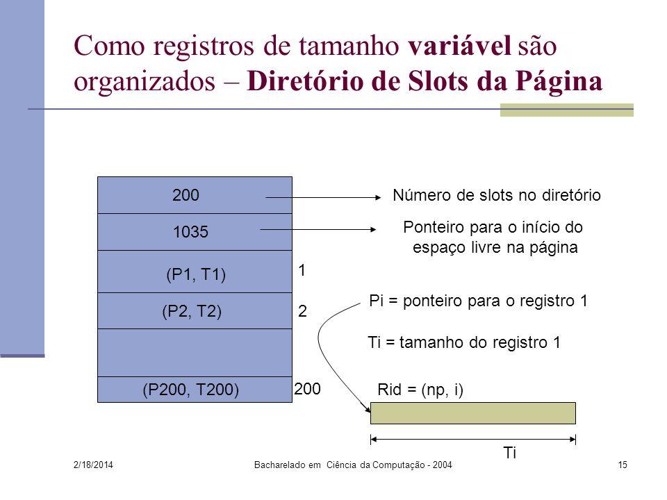 Como registros de tamanho variável são organizados – Diretório de Slots da Página