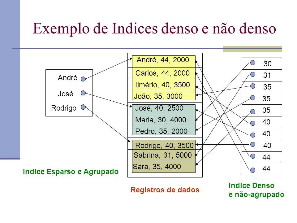 Exemplo de Indices denso e não denso
