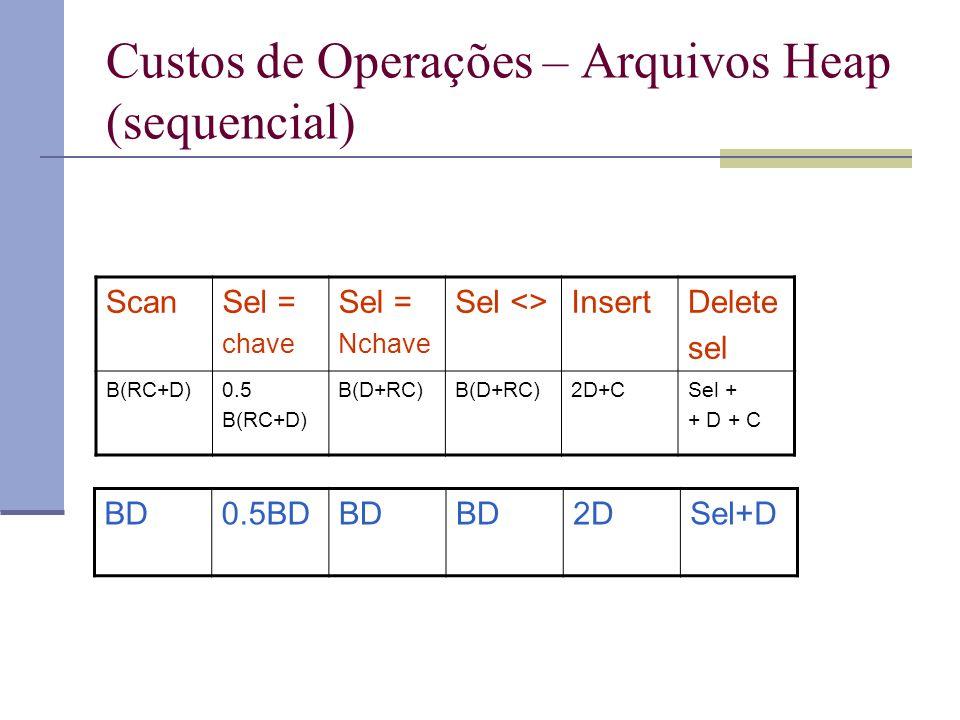 Custos de Operações – Arquivos Heap (sequencial)
