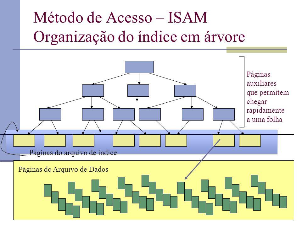 Método de Acesso – ISAM Organização do índice em árvore