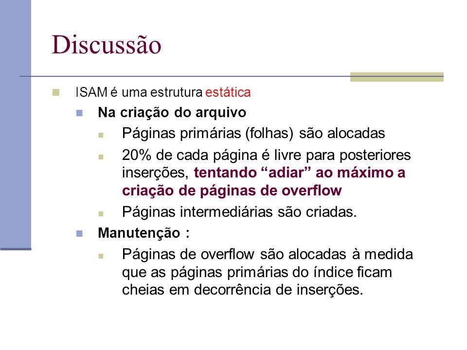 Discussão Páginas primárias (folhas) são alocadas