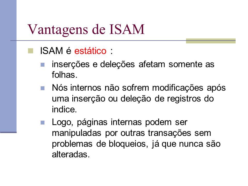 Vantagens de ISAM ISAM é estático :